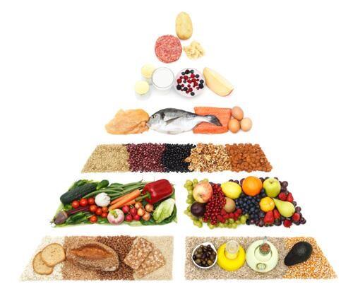 Картинки по запросу Середземноморська дієта